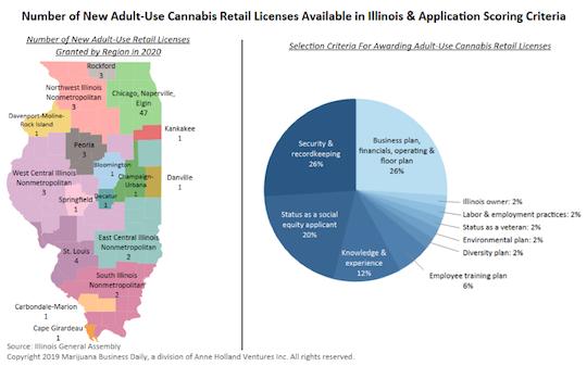 cannabis stats