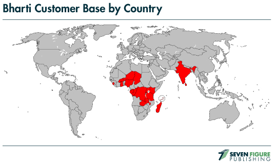 bharti customer base by country