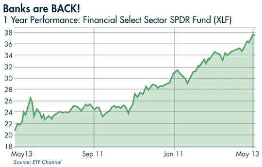 banks are back chart